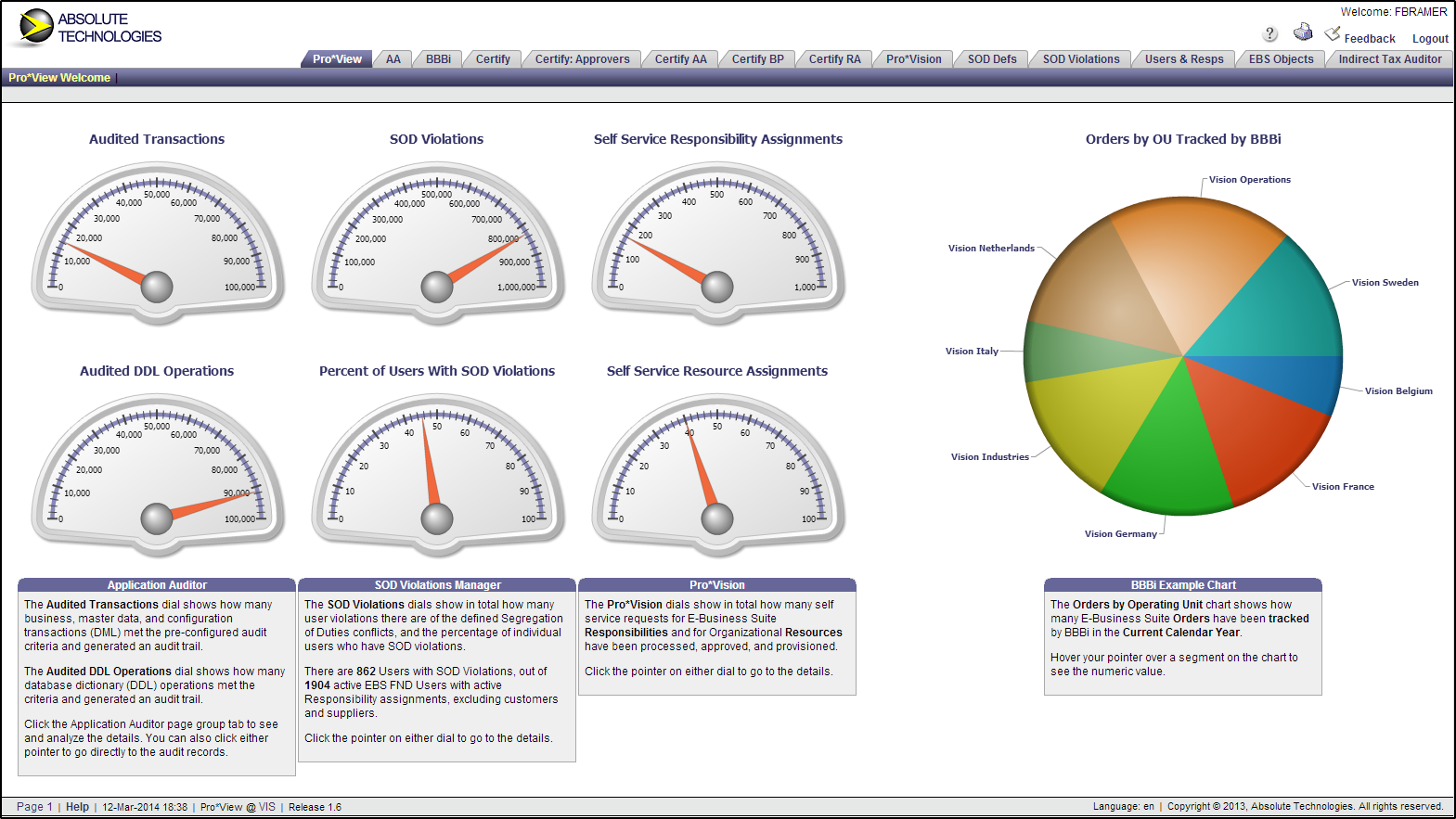 ProView Dashboard