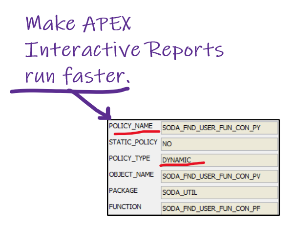 Dynamic WHERE Clause for APEX Interactive Reports and Grids